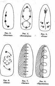 рисунок иголкой на ногтях схемы